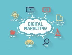 Digital Marketing by Somesh Kumar